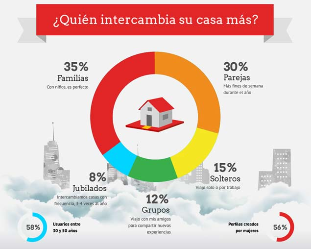Intercambio de parejas economico en Colorado 7224
